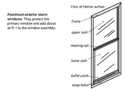Installation Of Exterior Storm Windows