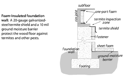 Preparing For Foundation Or Floor Insulation