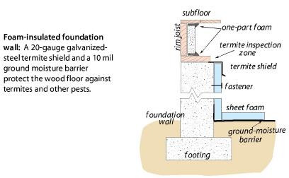 Preparing For Foundation Or Floor Insulation